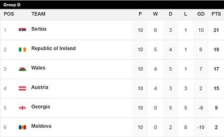 Wales 0-1 Republic of Ireland: James McClean strikes