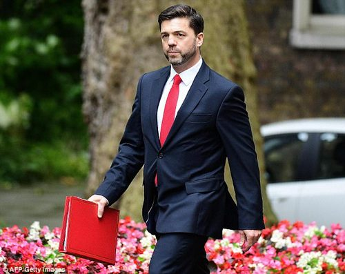 Former Cabinet Minister Stephen Crabb admitted sending ¿explicit¿ messages to a 19-year-old woman after a job interview at Westminster
