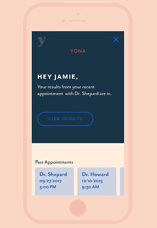 The women of Yona are developing an app (pictured), instructions for doctors and design suggestions for exam rooms to may trips to the gynecologist more pleasant