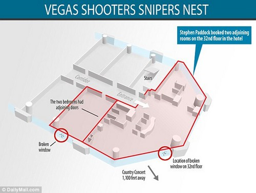 Guard Jesus Campos approached Paddock's room down the corridor, investigating an alarm - likely due to Paddock tampering with the doorway to the stairwell next to his suite. Paddock then fired on him at 9:59pm, and opened fire on people below at 10:05pm