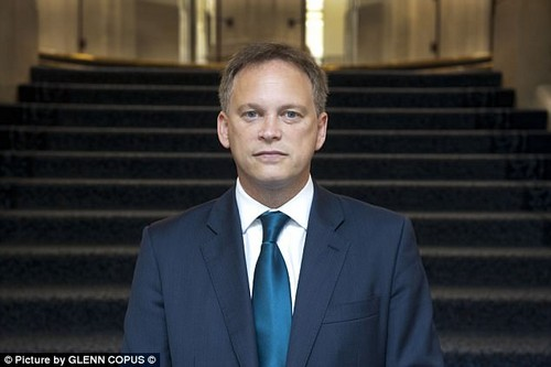 'Tory chairman Grant Shapps faces a battle for survival in his own backyard'