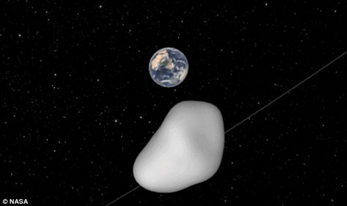 An asteroid estimated to be up to 100 feet wide is set for a close shave with Earth this week, when it will soar past at a distance of just 27,000 miles above the surface ¿ or, as some scientists have put it, 'damn close'