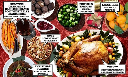 Scientists have come up with the recipe for a guilt-free, health-boosting Christmas dinner