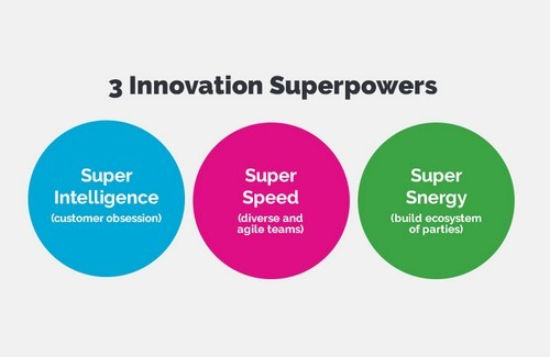 3 innovation superpowers everyone has but isn't using