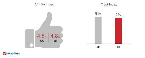 affinity-trust-index