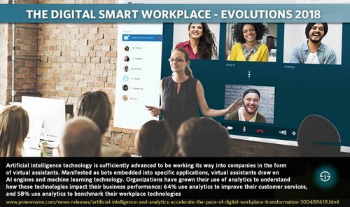 IT, IoT, smart buildings and AI in smart workplaces – digital workplace 2018