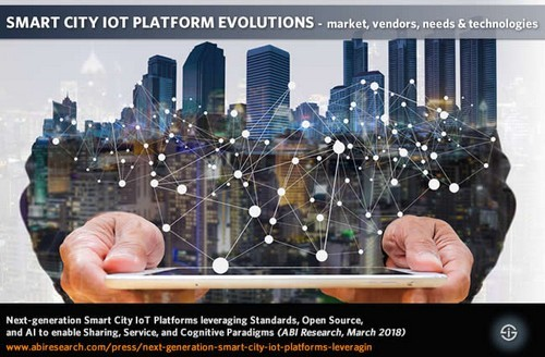 Smart city IoT platform evolutions - market vendors needs and technologies with AI and blockchain integration