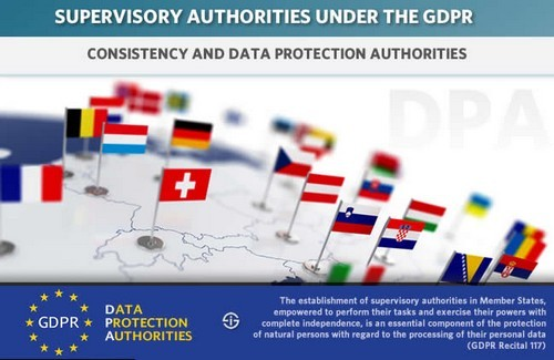 Supervisory authorities: consistency and Data Protection Authorities (DPAs) under GDPR