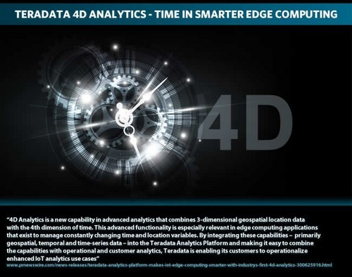 Teradata 4D analytics - time in smarter edge computing with the 4th dimension of time on top of 3-dimensional geospatial location data