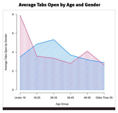 tabs_open
