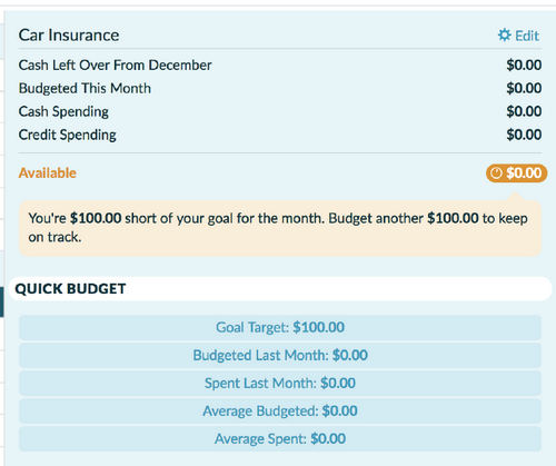 How to Create, a Budget Template