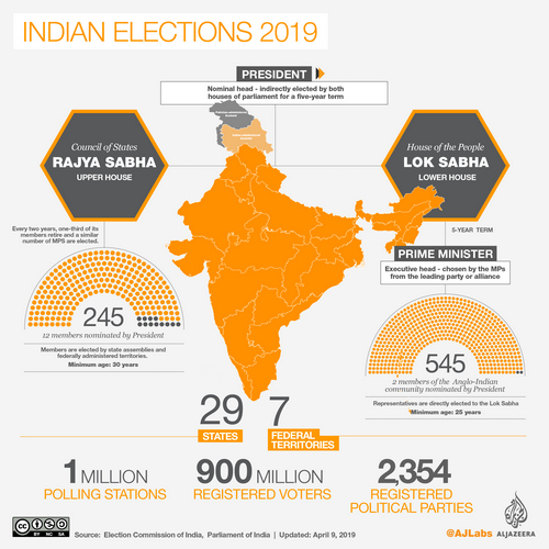 India counts votes after marathon general elections