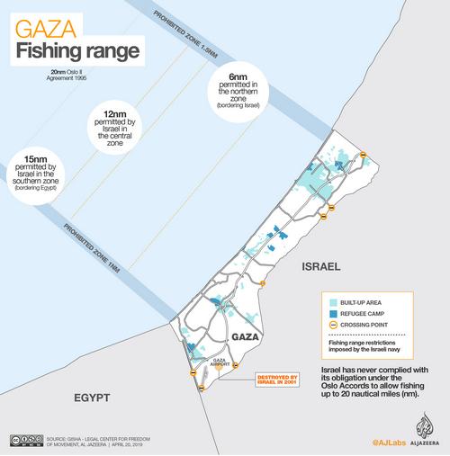 INTERACTIVE: Gaza fishing range April 1 2019